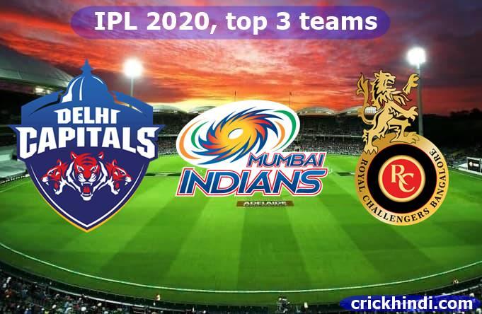 आधा IPL ख़त्म होने के बाद अंक तालिका में कौन सी टीम है किस स्थान पर