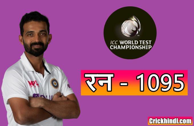 आईसीसी टेस्ट चैंपियनशिप में सबसे ज्यादा रन बनाने वाले बल्लेबाज | ICC Test Championship me sabse jyada run