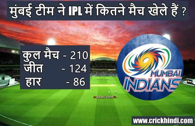 मुंबई इंडियंस ने आईपीएल में कुल कितने मैच खेले हैं -